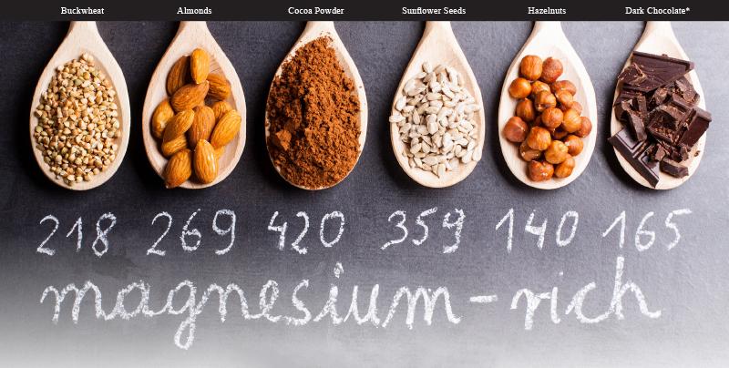 Image result for anti inflammatory magnesium